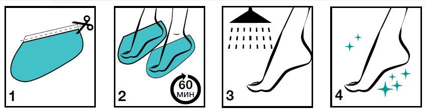 эксфолиантная маска для ног avon применение