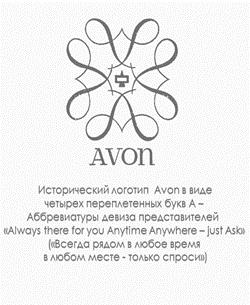 исторический логотип эйвон